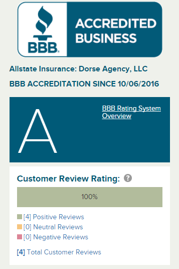 Dorse Agency, LLC - Dorse Agency, LLC has been BBB Accredited since 10/06/16