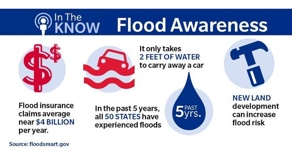 We are a Flood Certified Agency - Flood Awareness