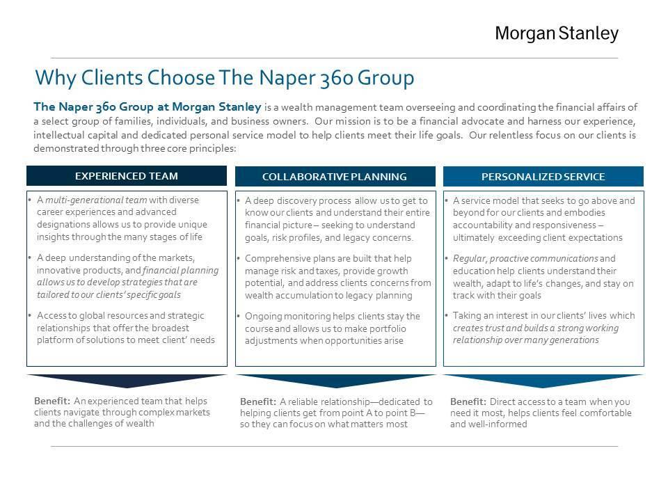 The Naper 360 Group | Lisle, IL | Morgan Stanley Wealth Management