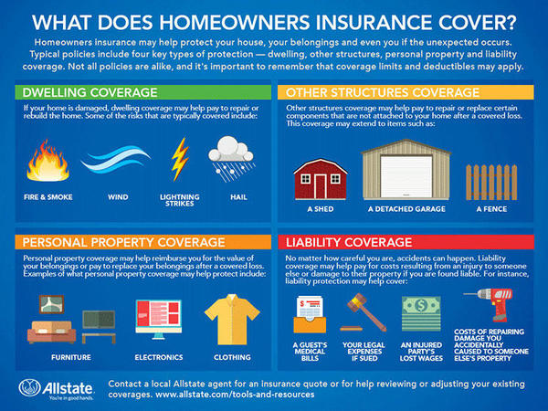 Bill Brandes - Homeowners Insurance at a Glance