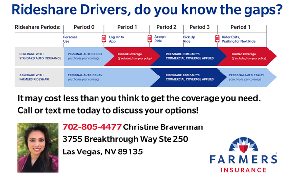 Call today to discuss your coverage options as a rideshare driver!