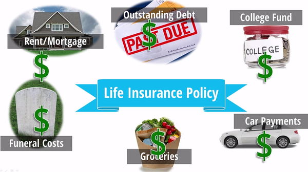 Life Insurance Policies - What You Need To Know