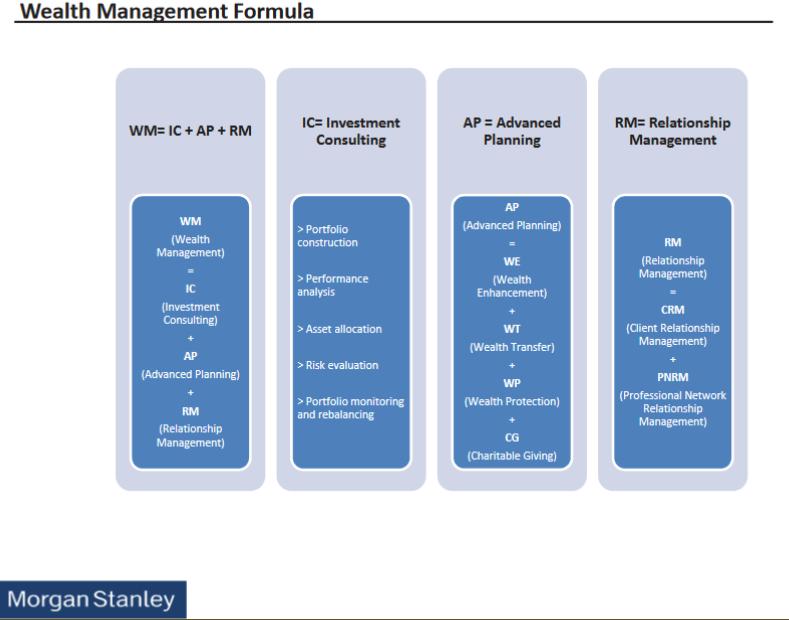 top investment banks in atlanta