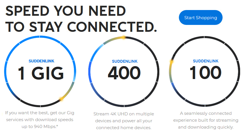 The speed you need to stay connected in Rocky Mount, NC