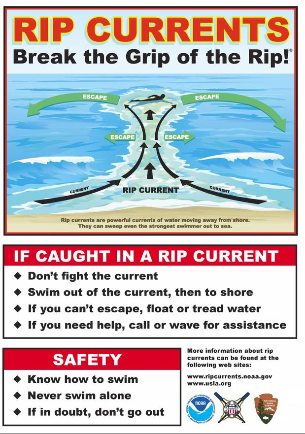 Rip tides and Rip Currents