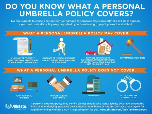 Preston Rhodes - Personal Umbrella Insurance Made Simple