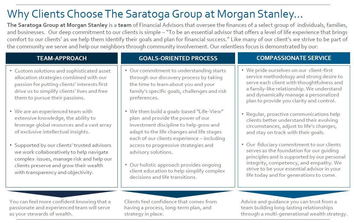The Saratoga Group | Saratoga Springs, NY | Morgan Stanley