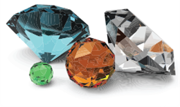 SAZ Gem and Jewelry Appraisal Services