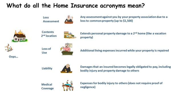 "Explaining all the ""Terms"" for Home Owners Insurace"