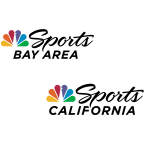 NBC Sports Bay Area/California Plus HD (NBCS+) Modesto