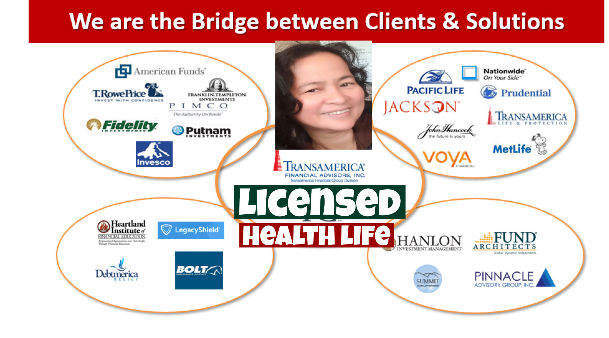 We are bridge between clients and solution